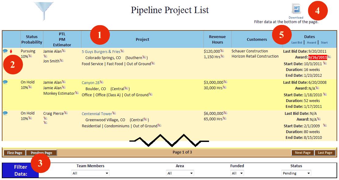 bid HD Support – Project List